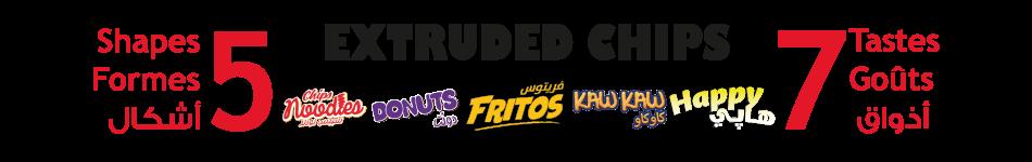 Ectruded-categorie